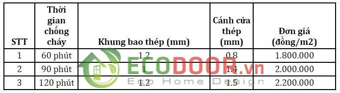 cua-thep-gia-go-gia-bao-nhieu-6