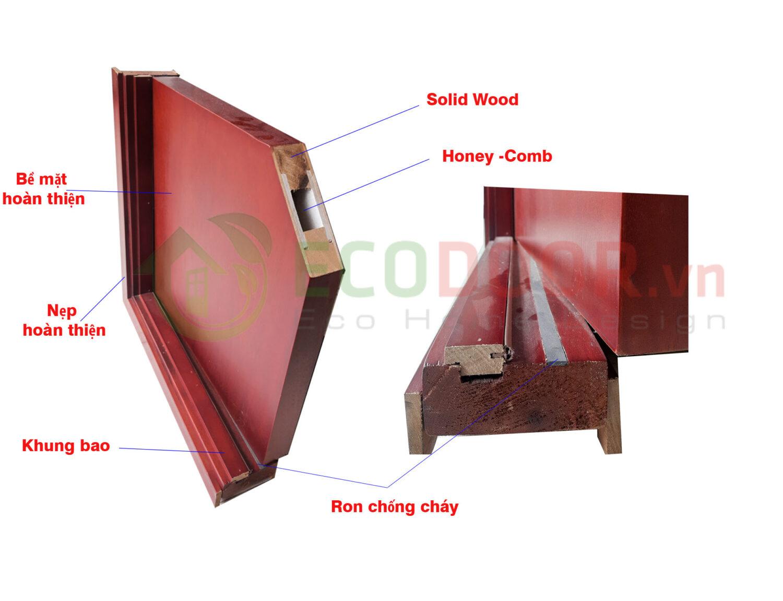 Mẫu góc cấu tạo cửa gỗ chống cháy