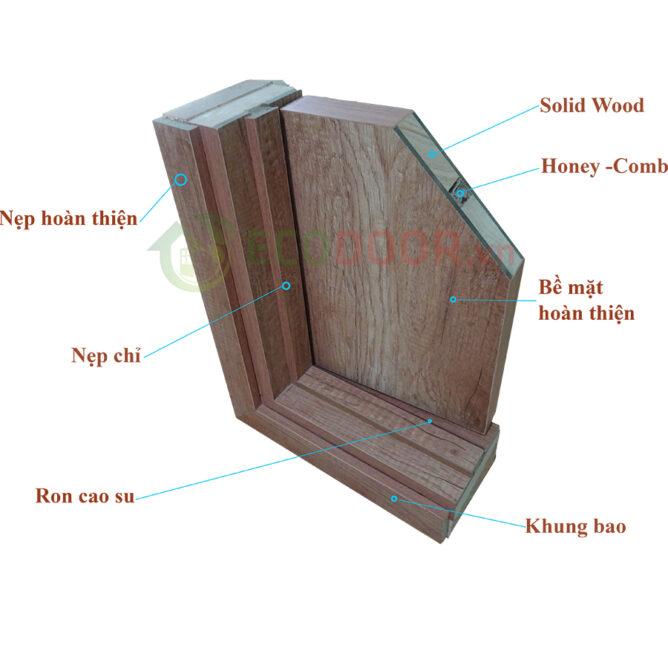 Mặt cắt góc cấu tạo cửa gỗ công nghiệp MDF Veneer
