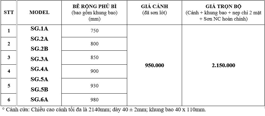 Bảng báo giá cửa gỗ công nghiệp HDF tại ECODOOR
