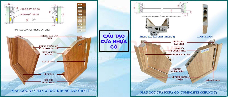 Cấu tạo cửa nhựa gỗ tại EcoDoor