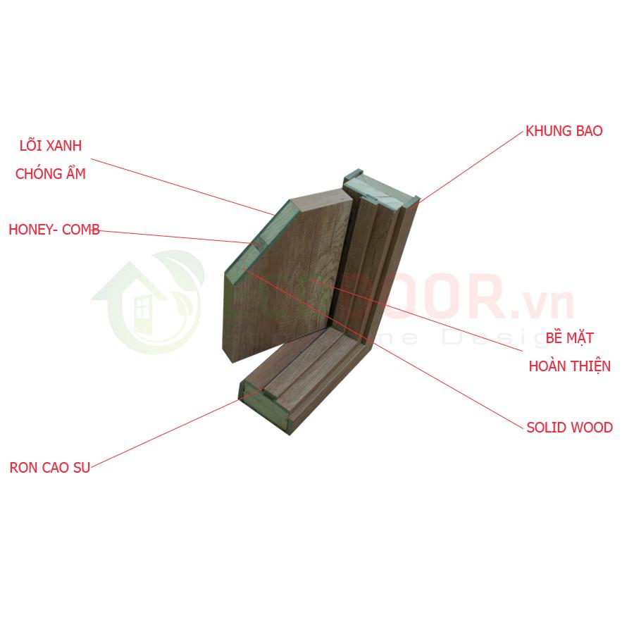 Mặt cắt cấu tạo cửa gỗ công nghiệp MDF Laminate tại EcoDoor